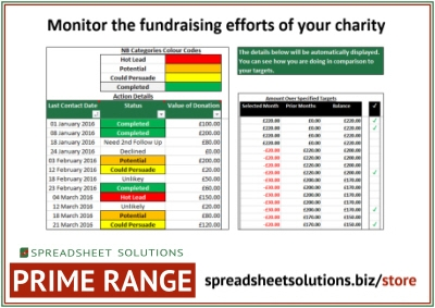 Charity Fundraiser Schedule – £180