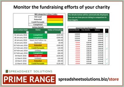 Charity Fundraiser Schedule – £180