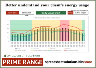 Energy Usage Report – £325