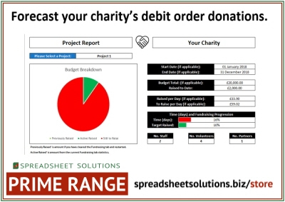 Debit Order Donation Projection – £120
