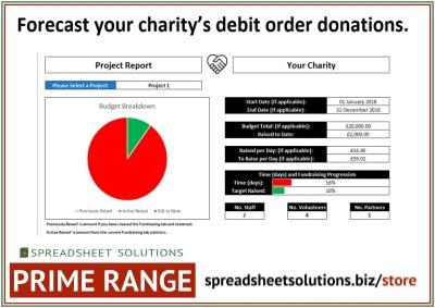 Debit Order Donation Projection – £120