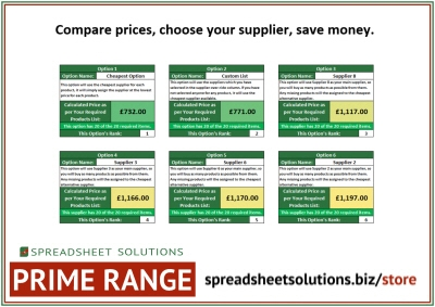 Purchase Price Comparison – £240