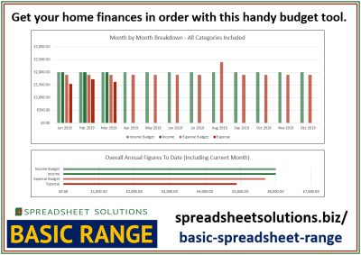 Annual Home Budget – £35