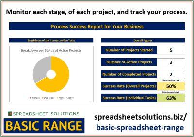 Basic Process Tracker – £35