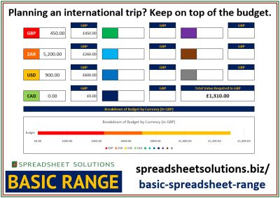 International Trip Budget – £25