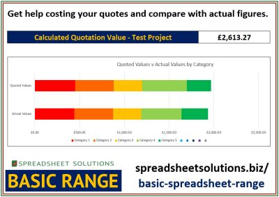 Project Quote Calculator – £35