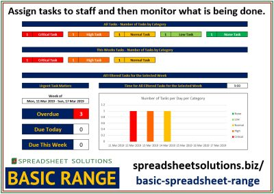 Staff Task Schedule – £35