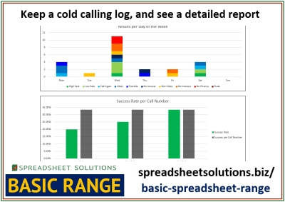 Cold Calling Log & Report – £35