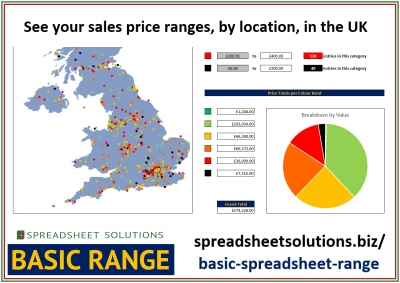 Location Sales Report – £25