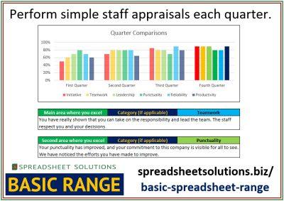 Simple Staff Appraisal – £35