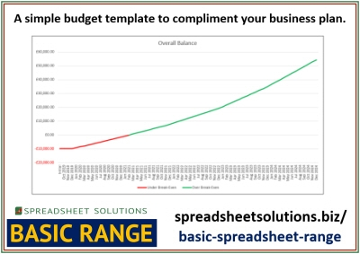 Basic Business Plan Budget – £35