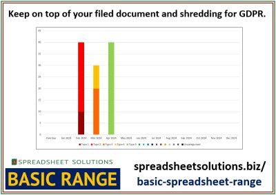 Document Shredding Schedule – £25