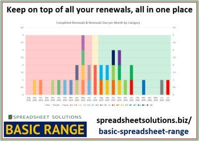 Renewal Reminder – £35