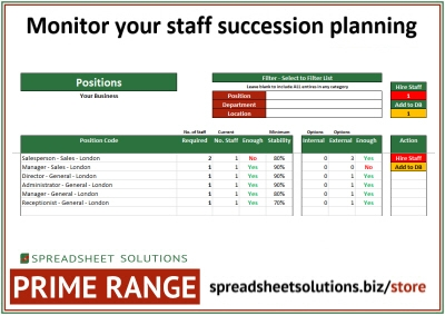 Staff Succession Database – £320