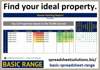 House Hunting Report – £35