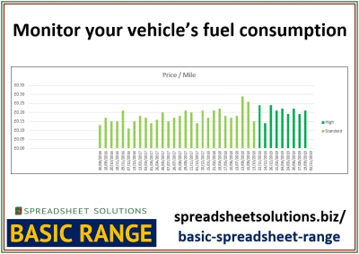 Fuel Consumption Logbook – £25