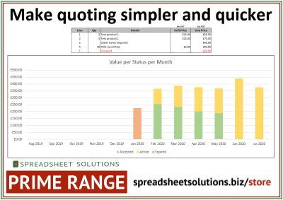 Quote Calculator & Report – £220