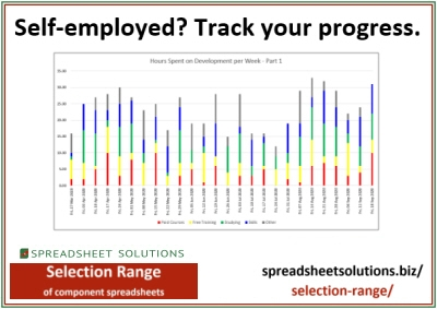 Spreadsheet Solutions - Self Employed Dashboard