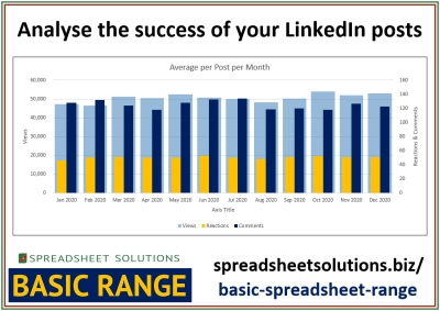 Spreadsheet Solutions - LinkedIn Post Report