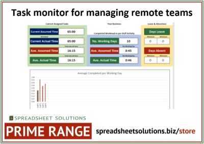 Spreadsheet Solutions - Remote Team Workload Monitor