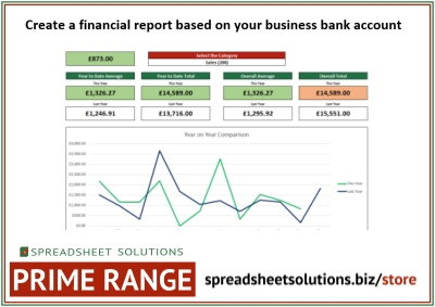 Banking Financial Report – £320