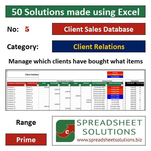 05. Client Sales Database