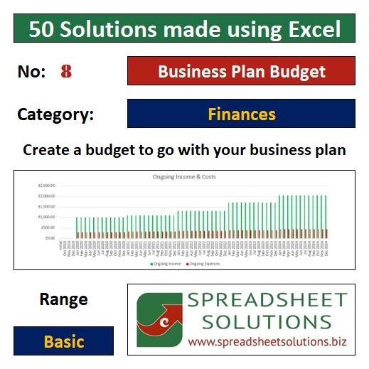 08. Business Plan Budget