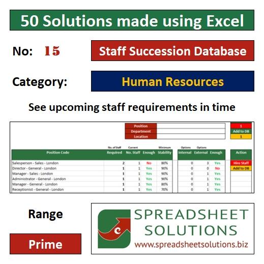 15. Staff Succession Database