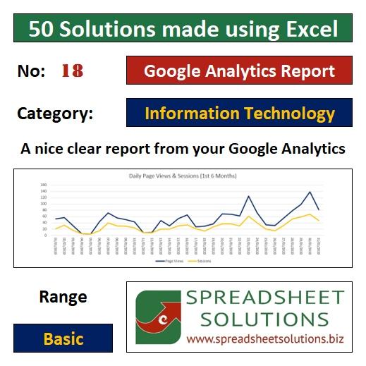18. Google Analytics Report