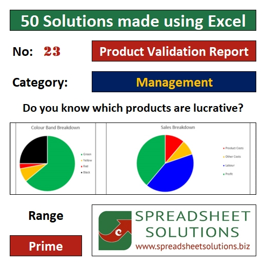 23. Product Validation Report