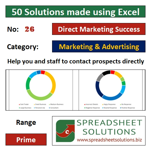 26. Direct Marketing Success
