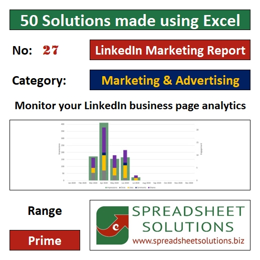 27. LinkedIn Marketing Report