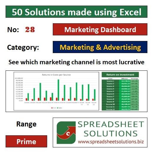 28. Marketing Dashboard