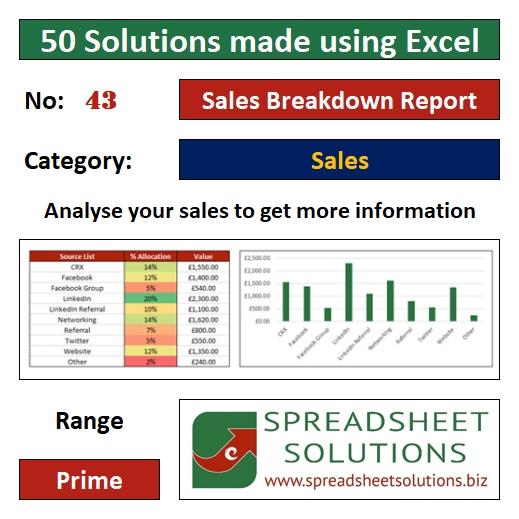 43. Sales Breakdown Report