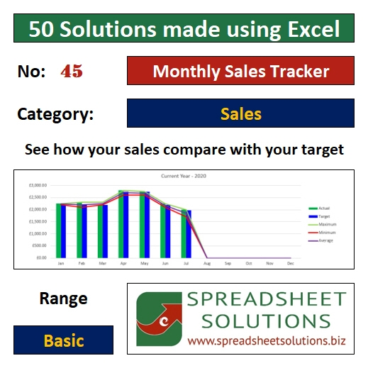 45. Monthly Sales Tracker