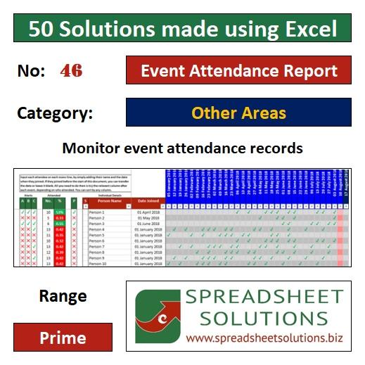 46. Event Attendance Report