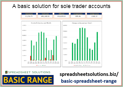 Basic Sole Trader Accounts – £35