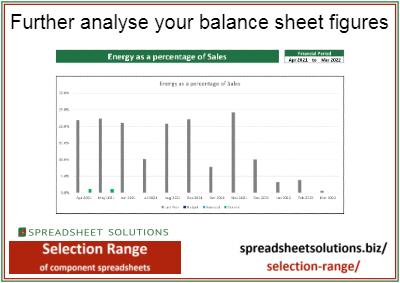 Trial Balance Financial Report – £250 – £420