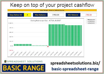 Adjustable Budget Cashflow – £25